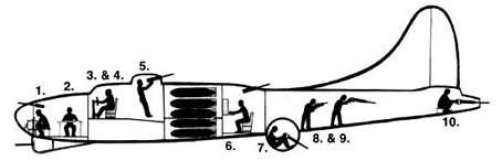 B-17 crew positions