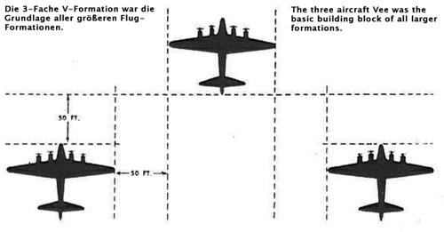 Basic formation