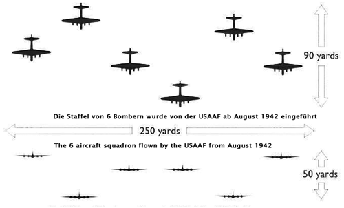 Formation of 6 bombers